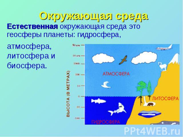 Окружающая среда атмосфера, литосфера и биосфера.
