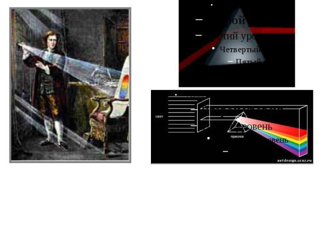 Ньютон показал, что белый свет раскладывается на цвета радуги вследствие различного преломления лучей разных цветов при прохождении через призму, и заложил основы правильной теории цветов. Ньютон показал, что белый свет раскладывается на цвета радуг…
