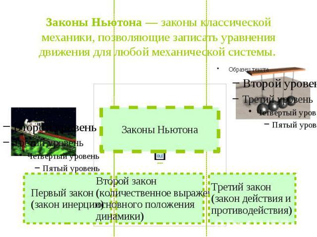 Законы Ньютона — законы классической механики, позволяющие записать уравнения движения для любой механической системы.