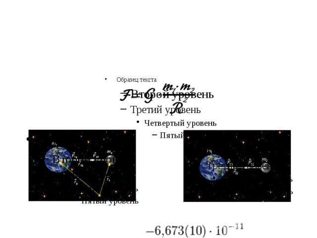Закон всемирного тяготения Ньютона гласит, что сила гравитационного притяжения между двумя материальными точками массы m1 и m2, разделёнными расстоянием R, есть
