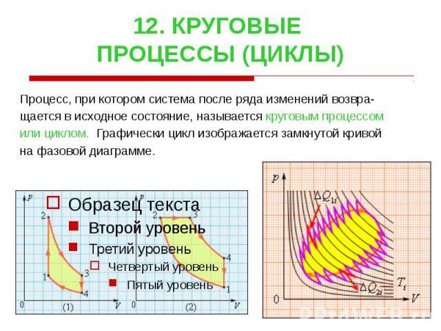 12. КРУГОВЫЕ ПРОЦЕССЫ (ЦИКЛЫ) Процесс, при котором система после ряда изменений возвра- щается в исходное состояние, называется круговым процессом или циклом. Графически цикл изображается замкнутой кривой на фазовой диаграмме.