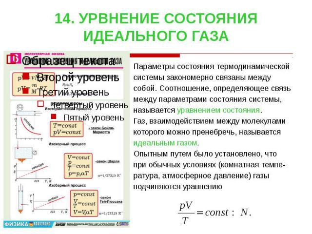 14. УРВНЕНИЕ СОСТОЯНИЯ ИДЕАЛЬНОГО ГАЗА Параметры состояния термодинамической системы закономерно связаны между собой. Соотношение, определяющее связь между параметрами состояния системы, называется уравнением состояния. Газ, взаимодействием между мо…
