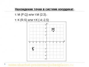 Нахождение точки в системе координат. Нахождение точки в системе координат. т. М