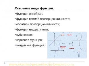 Основные виды функций. Основные виды функций. функция линейная; функция прямой п