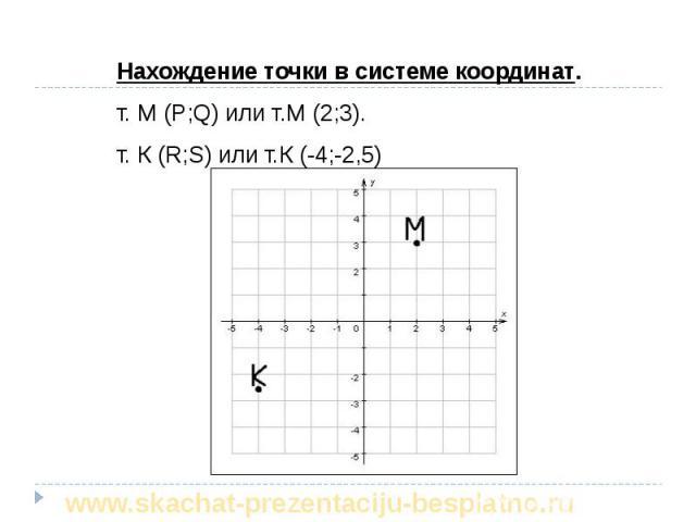 Нахождение точки в системе координат. Нахождение точки в системе координат. т. М (P;Q) или т.М (2;3). т. К (R;S) или т.К (-4;-2,5)