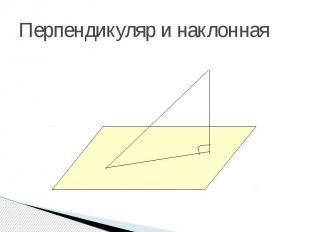 Перпендикуляр и наклонная