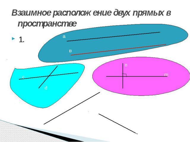 Взаимное расположение двух прямых в пространстве 1.