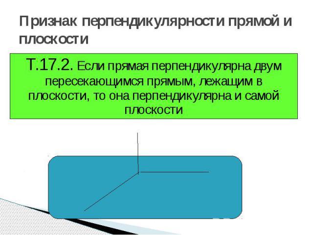 Признак перпендикулярности прямой и плоскости Т.17.2. Если прямая перпендикулярна двум пересекающимся прямым, лежащим в плоскости, то она перпендикулярна и самой плоскости