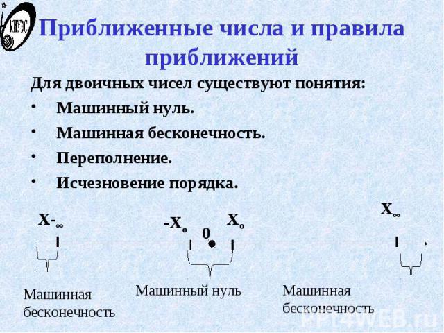 Приближенные числа и правила приближений Для двоичных чисел существуют понятия: Машинный нуль. Машинная бесконечность. Переполнение. Исчезновение порядка.