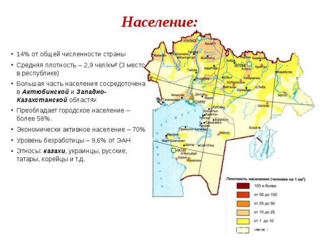 Население: 14% от общей численности страны Средняя плотность – 2,9 чел/км² (3 место в республике) Большая часть населения сосредоточена в Актюбинской и Западно-Казахстанской областях Преобладает городское население – более 58%. Экономически активное…
