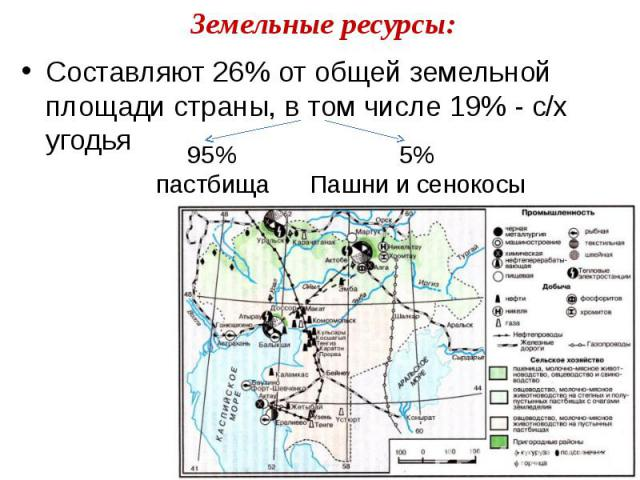 Земельные ресурсы: Составляют 26% от общей земельной площади страны, в том числе 19% - с/х угодья