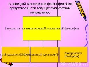 В немецкой классической философии были представлены три ведущих философских напр