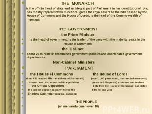 THE MONARCH THE MONARCH is the official head of state and an integral part of Pa
