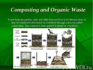 Waste from the garden, yard, and table does not have to be thrown away. It may b