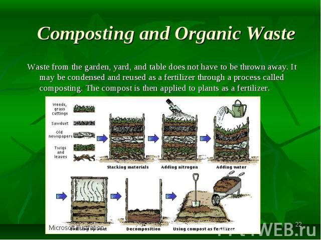Waste from the garden, yard, and table does not have to be thrown away. It may be condensed and reused as a fertilizer through a process called composting. The compost is then applied to plants as a fertilizer.