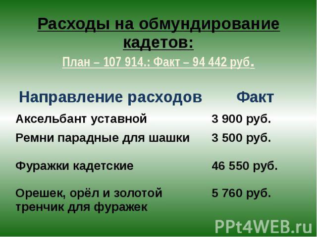 Расходы на обмундирование кадетов: План – 107 914.: Факт – 94 442 руб.