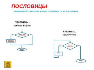 сформулируйте известные русские пословицы по их блок-схемам