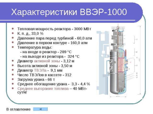 Характеристики ВВЭР-1000 Тепловая мощность реактора - 3000 МВт К. п. д.,33,0 % Давление пара перед турбиной - 60,0 атм Давление в первом контуре - 160,0 атм Температура воды:    - на входе в реактор - …