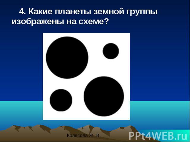 4. Какие планеты земной группы изображены на схеме? 4. Какие планеты земной группы изображены на схеме?