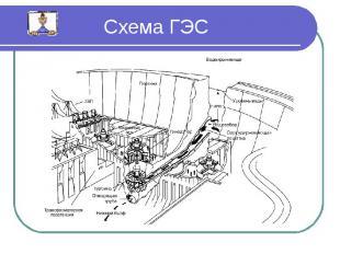 Схема ГЭС