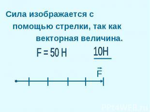 Сила изображается с Сила изображается с помощью стрелки, так как векторная велич