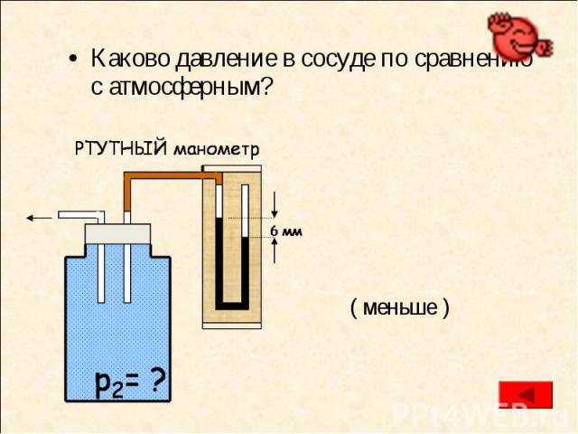Каково давление в сосуде по сравнению с атмосферным? Каково давление в сосуде по сравнению с атмосферным?