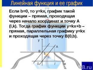 Если b=0, то у=kx, график такой функции – прямая, проходящая через начало коорди