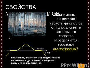 СВОЙСТВА МОНОКРИСТАЛЛОВ Зависимость физических свойств кристаллов от направления