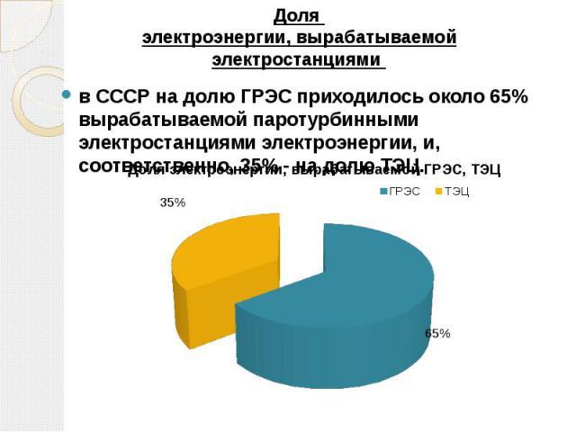 Доля электроэнергии, вырабатываемой электростанциями в СССР на долю ГРЭС приходилось около 65% вырабатываемой паротурбинными электростанциями электроэнергии, и, соответственно, 35% - на долю ТЭЦ.