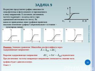 На рисунке представлен график зависимости На рисунке представлен график зависимо