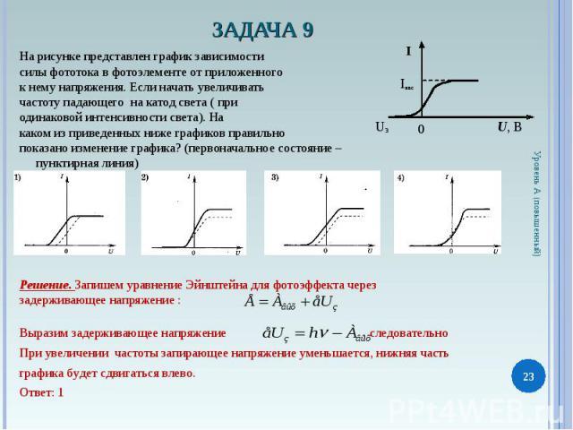 На рисунке представлен график зависимости На рисунке представлен график зависимости силы фототока в фотоэлементе от приложенного к нему напряжения. Если начать увеличивать частоту падающего на катод света ( при одинаковой интенсивности света). На ка…