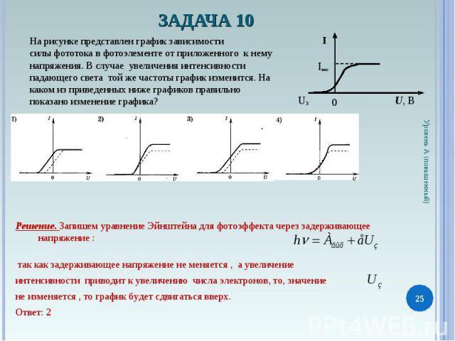 На рисунке представлен график зависимости На рисунке представлен график зависимости силы фототока в фотоэлементе от приложенного к нему напряжения. В случае увеличения интенсивности падающего света той же частоты график изменится. На каком из привед…