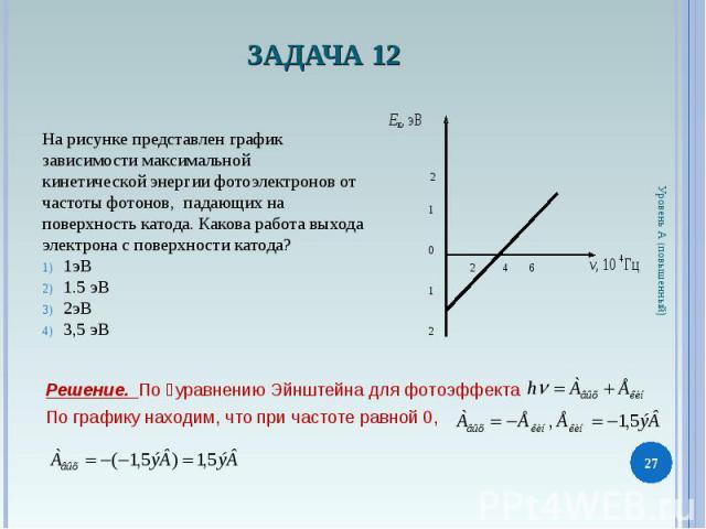 На рисунке представлен график На рисунке представлен график зависимости максимальной кинетической энергии фотоэлектронов от частоты фотонов, падающих на поверхность катода. Какова работа выхода электрона с поверхности катода? 1эВ 1.5 эВ 2эВ 3,5 эВ