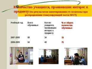 Количество учащихся, проявивших интерес к предмету (по результатам анкетирования