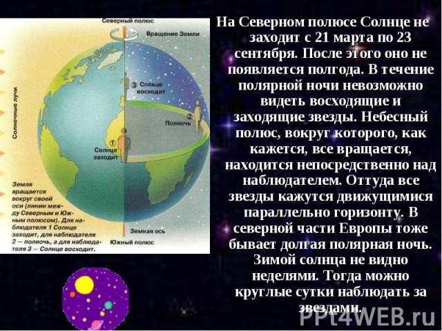 На Северном полюсе Солнце не заходит с 21 марта по 23 сентября. После этого оно не появляется полгода. В течение полярной ночи невозможно видеть восходящие и заходящие звезды. Небесный полюс, вокруг которого, как кажется, все вращается, находится не…