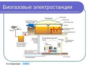 Биогазовые электростанции