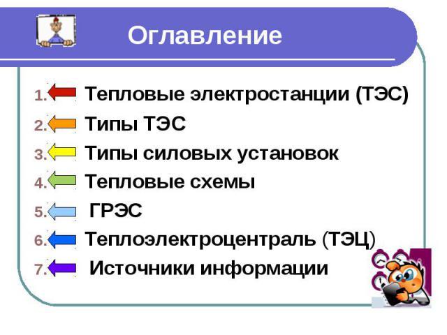Оглавление Тепловые электростанции (ТЭС) Типы ТЭС Типы силовых установок Тепловые схемы ГРЭС Теплоэлектроцентраль (ТЭЦ) Источники информации