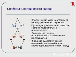 Электрический заряд неотделим от частицы, которая его переносит. Электрический з