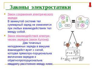 Закон сохранения электрического заряда: В замкнутой системе тел суммарный заряд
