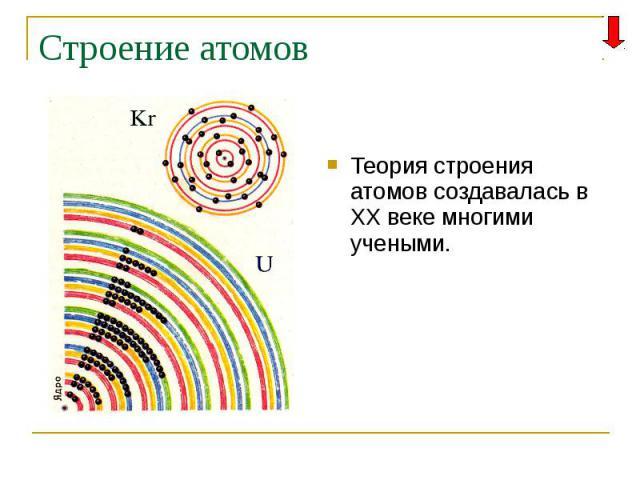 Теория строения атомов создавалась в XX веке многими учеными. Теория строения атомов создавалась в XX веке многими учеными.