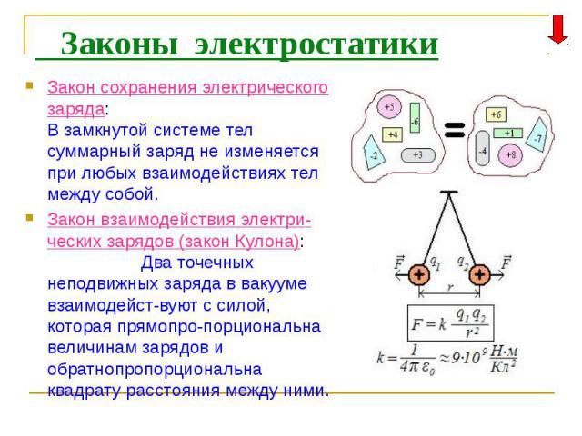 Закон сохранения электрического заряда: В замкнутой системе тел суммарный заряд не изменяется при любых взаимодействиях тел между собой. Закон сохранения электрического заряда: В замкнутой системе тел суммарный заряд не изменяется при любых взаимоде…