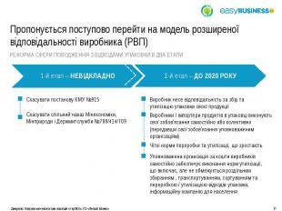 Пропонується поступово перейти на модель розширеної відповідальності виробника (