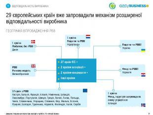 29 європейських країн вже запровадили механізм розширеної відповідальності вироб