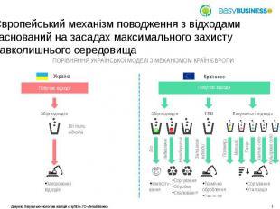 Європейський механізм поводження з відходами заснований на засадах максимального