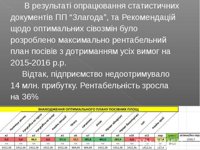"""В результаті опрацювання статистичних В результаті опрацювання статистичних документів ПП """"Злагода"""", та Рекомендацій щодо оптимальних сівозмін було розроблено максимально рентабельний план посівів з дотриманням усіх вимог на 2015-2016 р.р. Відтак, п…"""