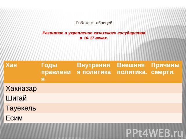 Работа с таблицей. Развитие и укрепление казахского государства в 16-17 веках.