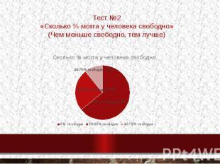 Тест №2 «Сколько % мозга у человека свободно» (Чем меньше свободно, тем лучше)
