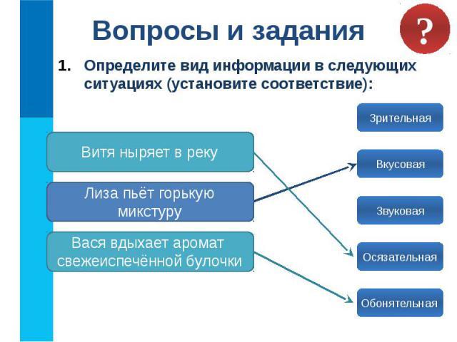 Вопросы и задания Определите вид информации в следующих ситуациях (установите соответствие):