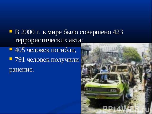 В 2000 г. в мире было совершено 423 террористических акта: В 2000 г. в мире было совершено 423 террористических акта: 405 человек погибли, 791 человек получили ранение.