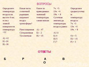 ОТВЕТЫБ Р А В О